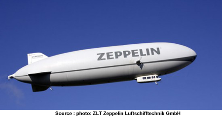 Zeppelin en vol