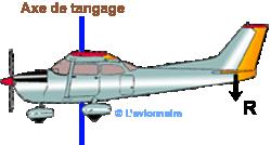 Avion Cessna vue Profil horizontal
