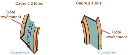 Fuselage structure cadre