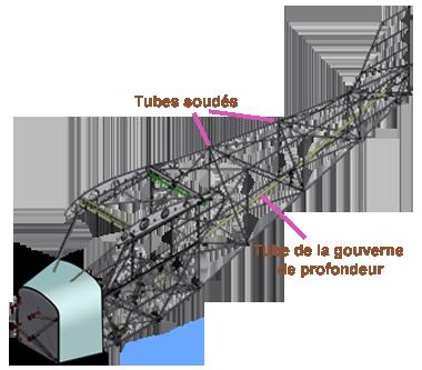 les types de structures en architecture pdf