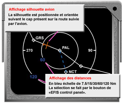 Nav Display Plan silhouette