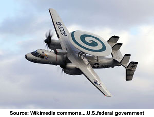 Grumman hawkeyer en vol