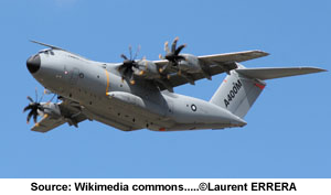 A400 Military