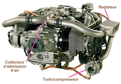 Compresseur Turbo Photo